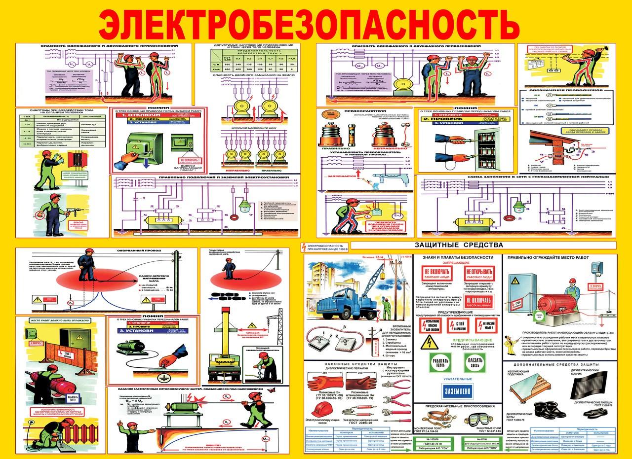 Широкоформатная печать плакатов А2   фото 2